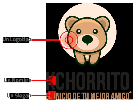 ejemplo de registro en hazlomarca.mx